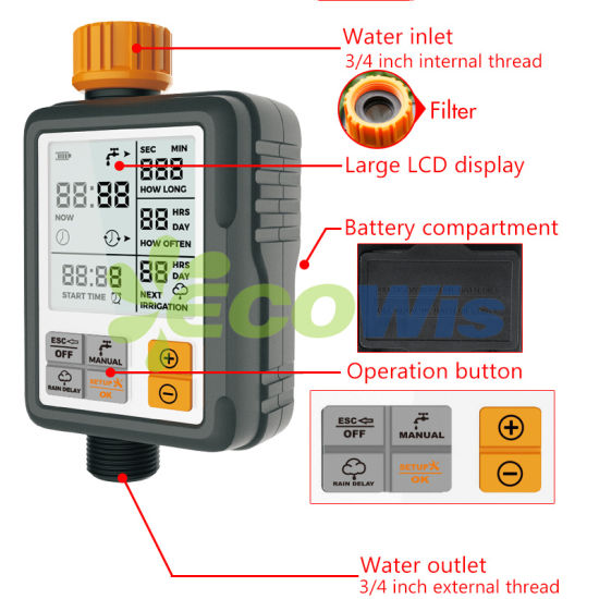 Sprinkler LCD Digital Irrigation Timer Ht1096 pictures & photos