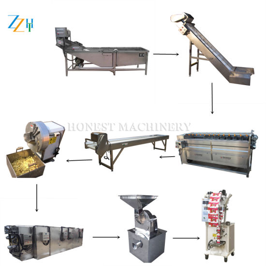 Dried Ginger Powder Processing Line Machine Price pictures & photos