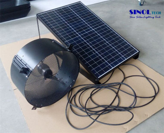 Solar Garage Exhaust Fan : China garage exhaust w solar powered wall mounted
