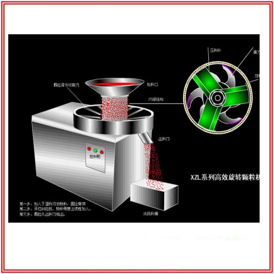 High Speed Rotary Fish Feed Granulator pictures & photos