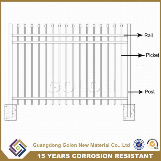 Factory Made Industrial Anti-Climbing Wrought Iron Guard Fencing pictures & photos