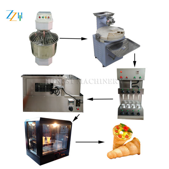 Factory Price Stainless Steel Pizza Cone Production Line for Sale pictures & photos