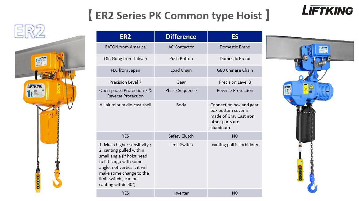 NEW PRODUCT ER2 SERIES