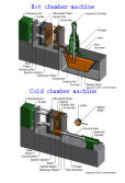 The Difference for Hot and Cold Chamber Die Casting Machine.