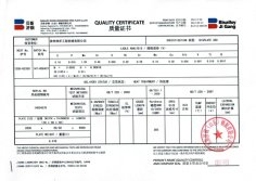 Baisalloy Material Quality Certificate