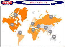 Our trade capacity