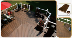 Suprotect Decking,New Composite Decking Coextrusion Technology