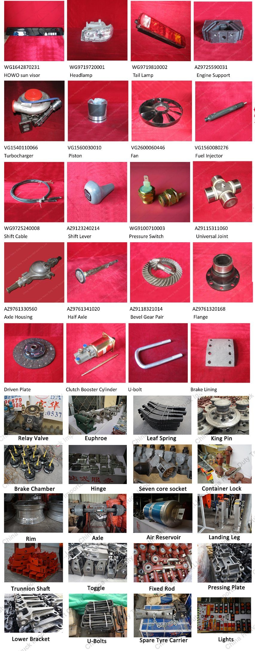 Sinotruk HOWO Heavy Truck Spare Parts Ring Gear (199012340121)