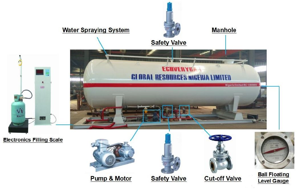 25tons 50cbm Gas Cylinders Refilling LPG Storage Tank
