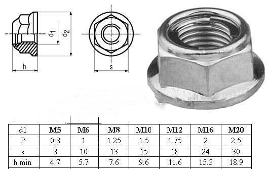 碳钢螺母,合金钢螺母,不锈钢螺母,黄铜螺母