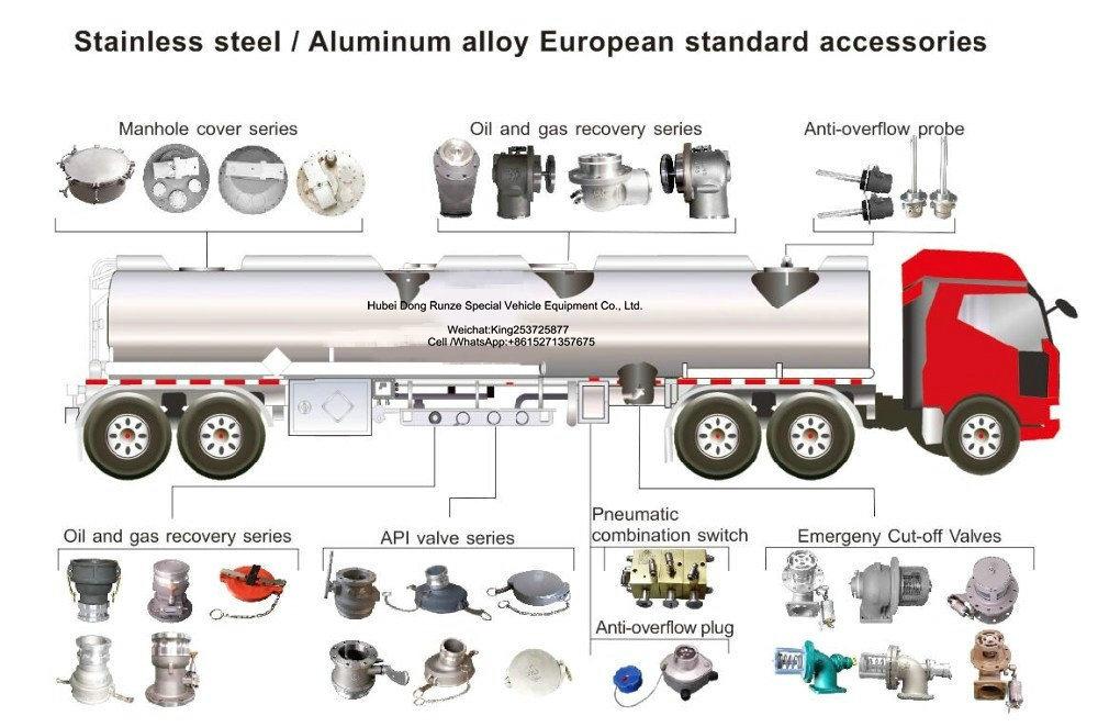 Pneumatic Switch Co<em></em>ntroller (Fuel Tank Truck Aluminum Pneumatic Co<em></em>ntrol Block Push Button For 2 -6 Compartments Oil Tanker Huate -YOJE-GLME)
