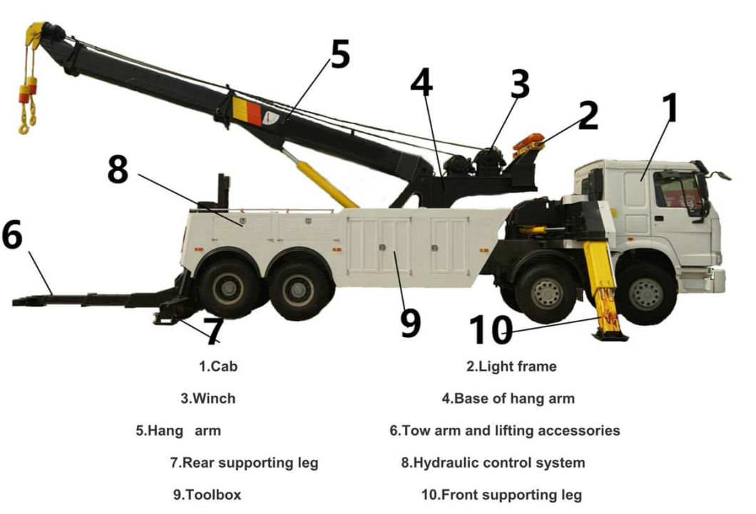 Shacman Heavy Duty Wrecker for Towing 25 Ton Truck Boom Lifting 16 Ton 6wheels