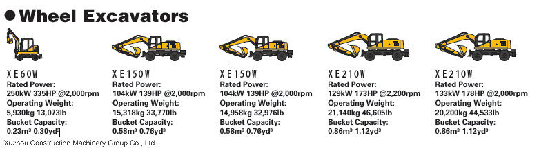XCMG Official Xe60W 6ton Wheel Excavator (more models for sale