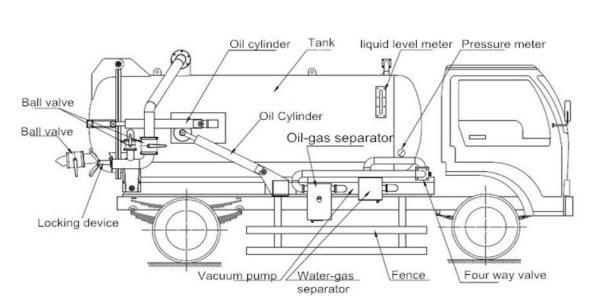 HOWO Heavy Duty Vacuum Fecal Septic Sewage Tank Truck