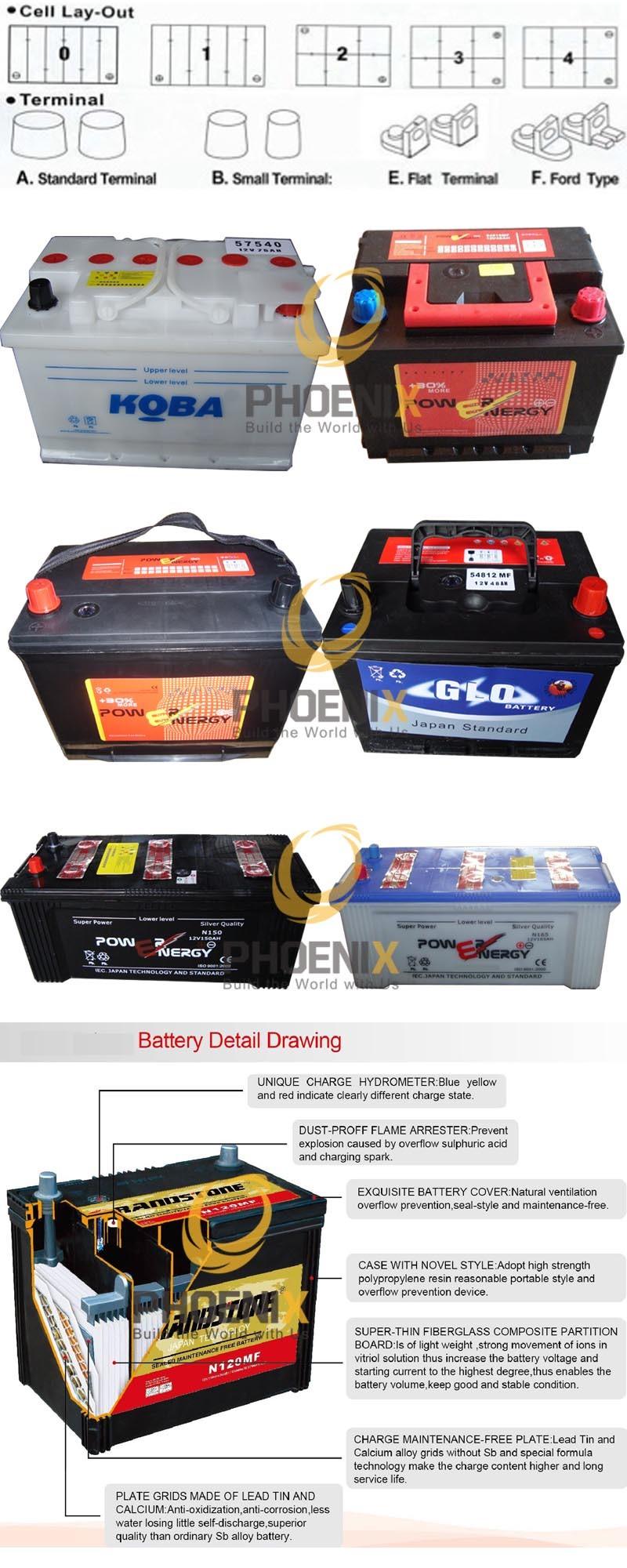 JIS Standard Maintenance Free Auto Mf Battery