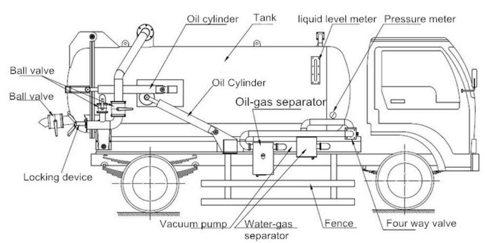 Sino Truck HOWO 4X2 226HP Suction Vacuum Sewage Tanker Truck Liquid Waste Sucking Truck