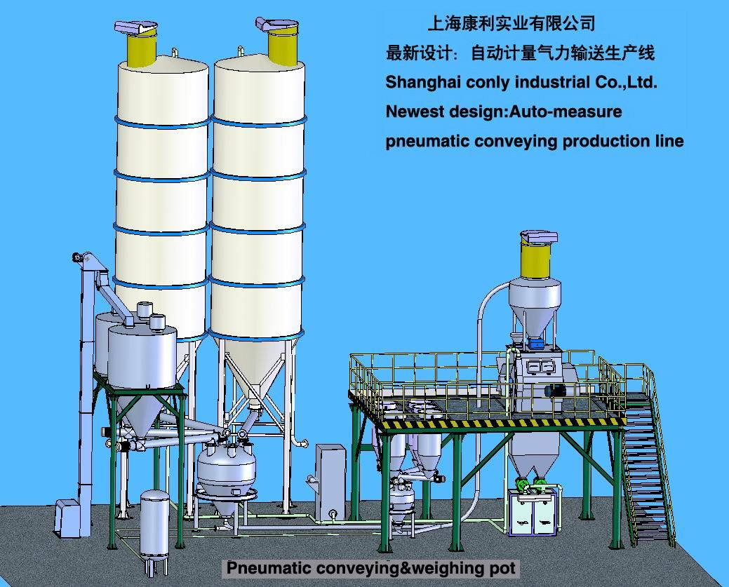 Bagging Cement Plants : China cement batching plant