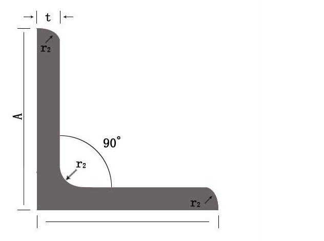corni re d 39 acier inoxydable corni re d 39 acier inoxydable fournis par taizhou zhongrong metal. Black Bedroom Furniture Sets. Home Design Ideas