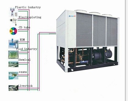 2014 Newly Designed Industrial Air Screw Chiller Machine (KNR-130AS)