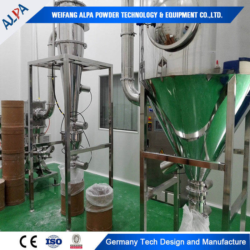 Fire-Resistant Material Ground Production Line Grinding Mill