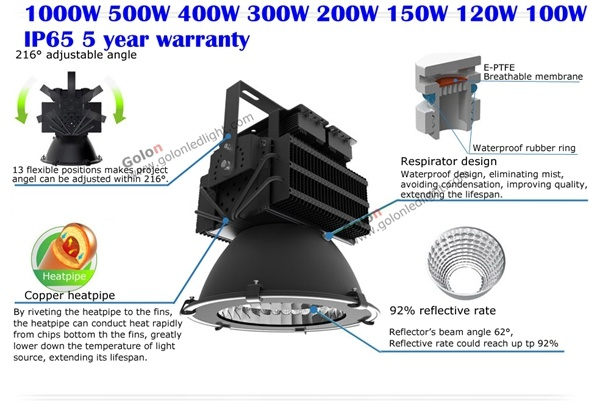 1000W Metal Halide Lamp LED Replacement Outdoor Waterproof 500W LED High Mast Airport Apron Lighting