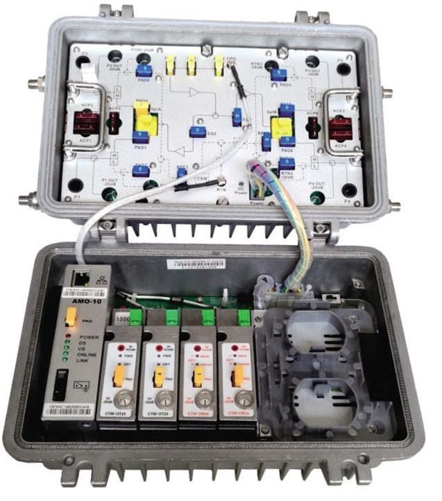 Tw3 Ace CATV Bidirectional Optical Node / Receiver