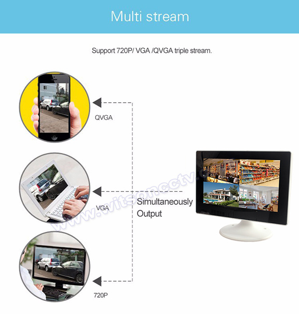 CCTV 9 Inch Digital P2p WiFi Wireless Touch Screen IP Network NVR Security System Camera Kit