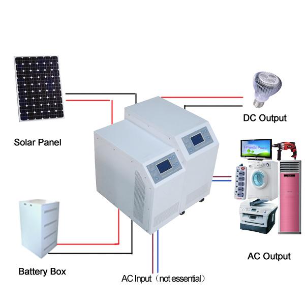 Inverter with Inside MPPT Solar Controller/PV3000 1kw-6kw Pure Sine Wave Solar Inverter for Solar Power System