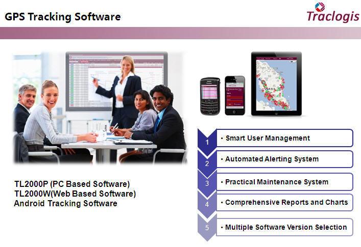 Web Based GPS Tracking Software