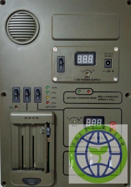Military Grade Outdoor Power Supply Powerbull