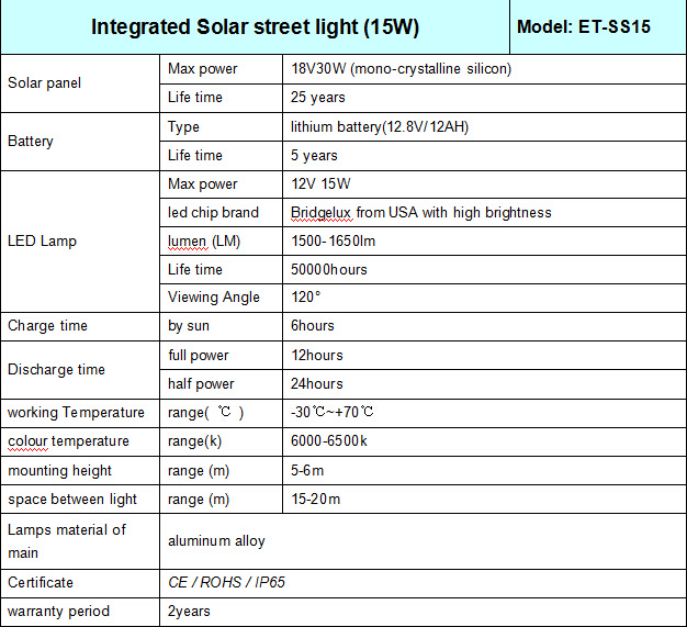 15W Integrated Solar Street Light IP65
