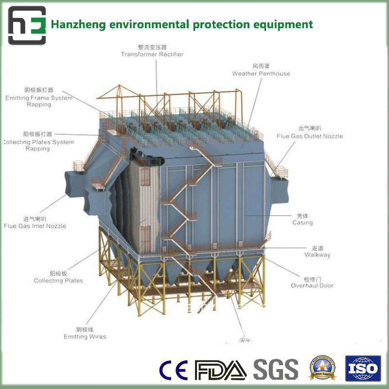 Wide Space of Lateral Electrostatic Collector-Furnace Dust Collector