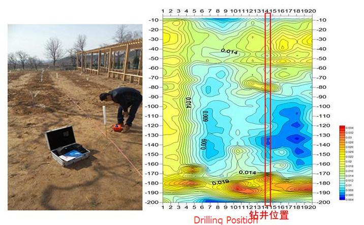 2017 Newest! ! ! Automapping Detector Underground Water 300m