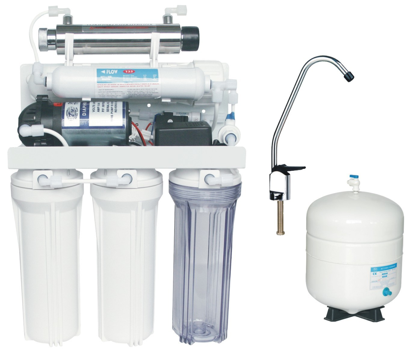 Home Water Filtration Systems: Filters, Purifier and lots more!