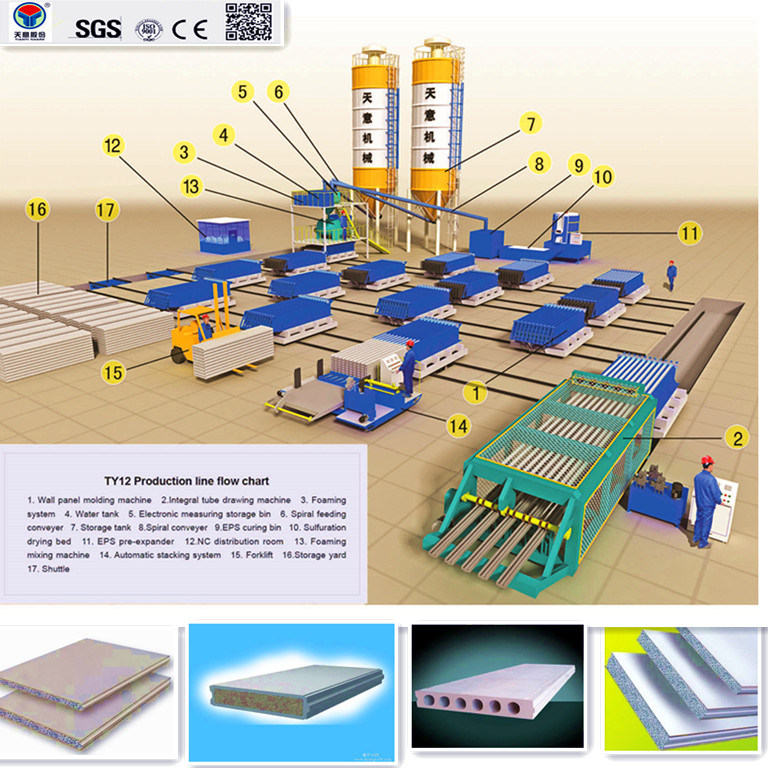 Fireproof Concrete Lightweight Partition Wall Panel Machine/Equipment