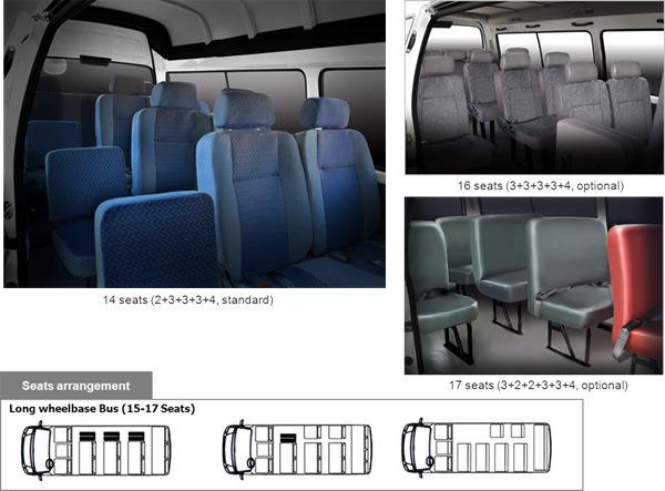 Kingstar Pluto J6 15 Seats Mini Bus, New Buses