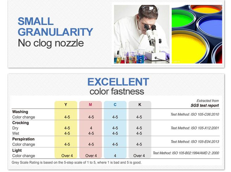 China Manufacturer Dx5 Dx7 5113 Printhead Dye Sublimation Ink
