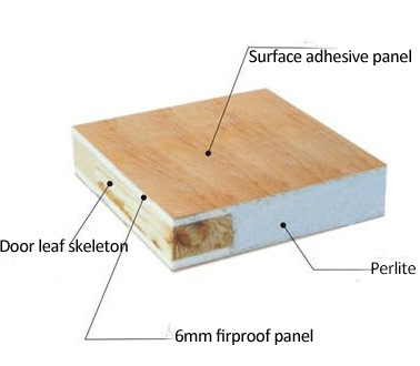 China Factory Low Price Fireproof Door Glue Polyurethane Glue