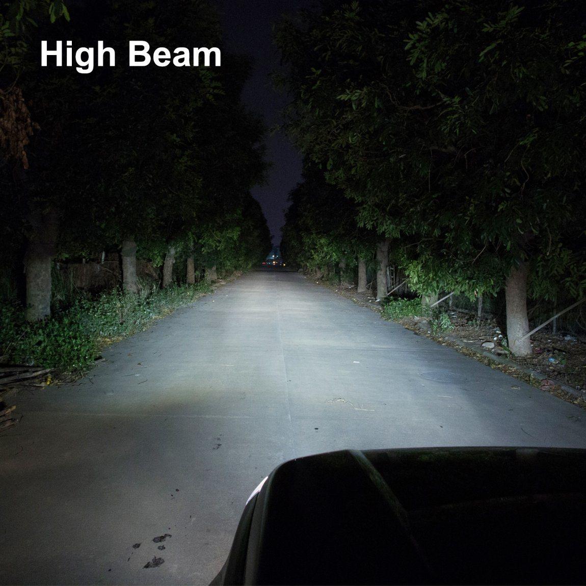 Hot Sale 36W S6 COB Car Headlight H7 LED Car Light
