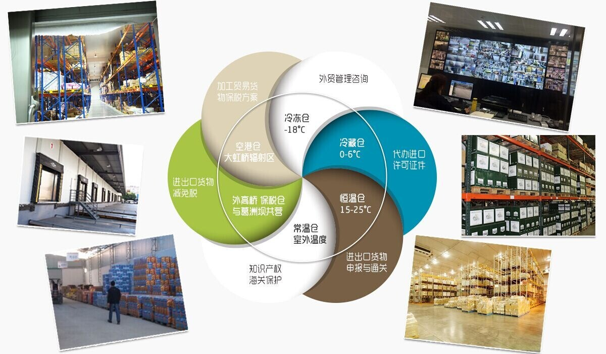 Bonded Warehouse in Shanghai Free Trade Zone