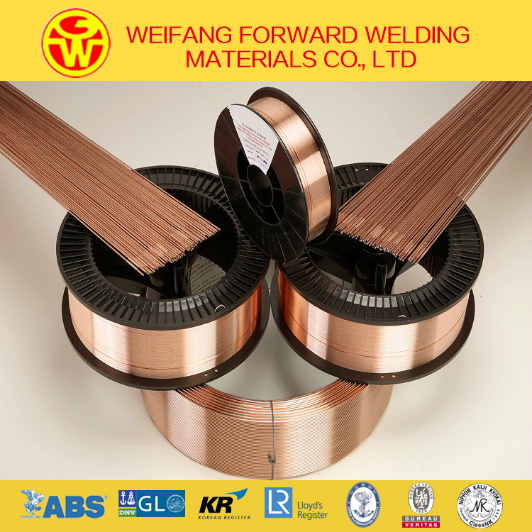 0.8mm 15kg/ABS Spool MIG Welding Wire CO2 Welding Product with Copper Coated