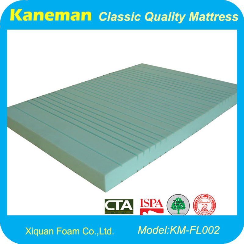 Modern Design Rolled Package 7 Zone Foam Mattress (KM-FL002)