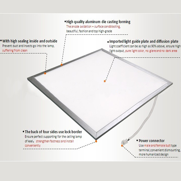 China High Brightness 60cmx60cm LED Panel Light 1200mm X 600mm