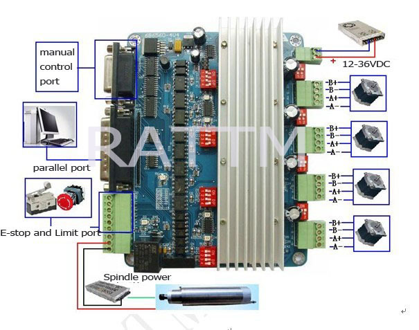 China 4 Axis Stepper Motor Driver Board For Cnc Router And: 4 axis stepper motor controller