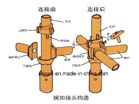 Galvanized Cuplock Scaffold System for Construction