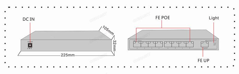 8 Port 10/100m BPS Network Poe Switch with 1 RJ45 Uplink Port Poe Switch (POE0810)