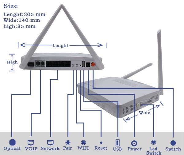 Gigabit Ethernet Passive Optical Access Terminal Gpon ONU