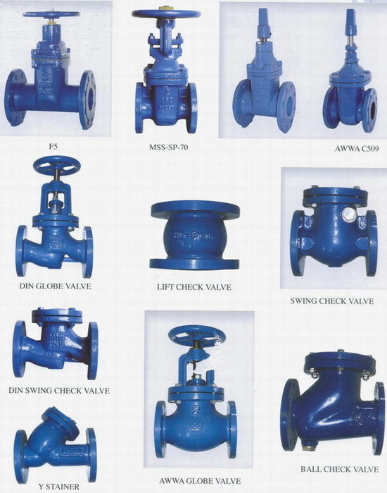 Water Pipe Valve Types - Ronniebrownlifesystems