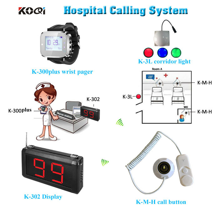 Nurse Call System for Hospital with Display and Call Button