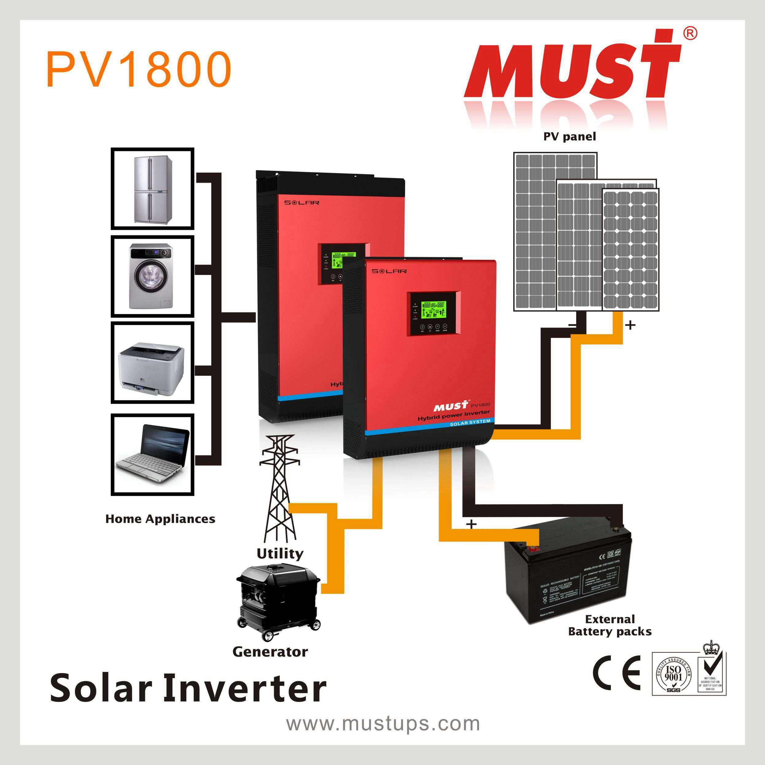 off Grid Hybird Solar Power System with MPPT Charger 1600W to 4000W